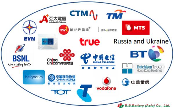 telecom-reference