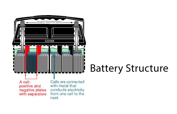 battery-structure-cover