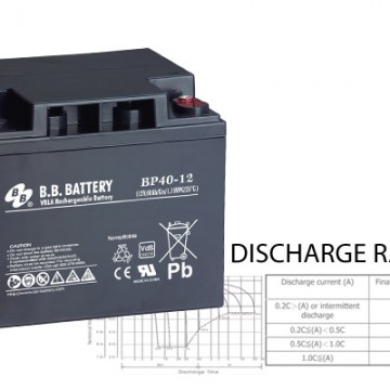 discharge-rate-cover